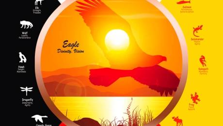 June 21, 2016 – National Aboriginal Day